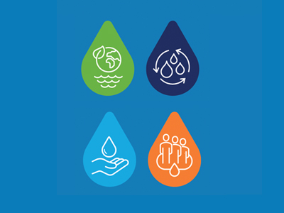 NSW water reform action plan logo